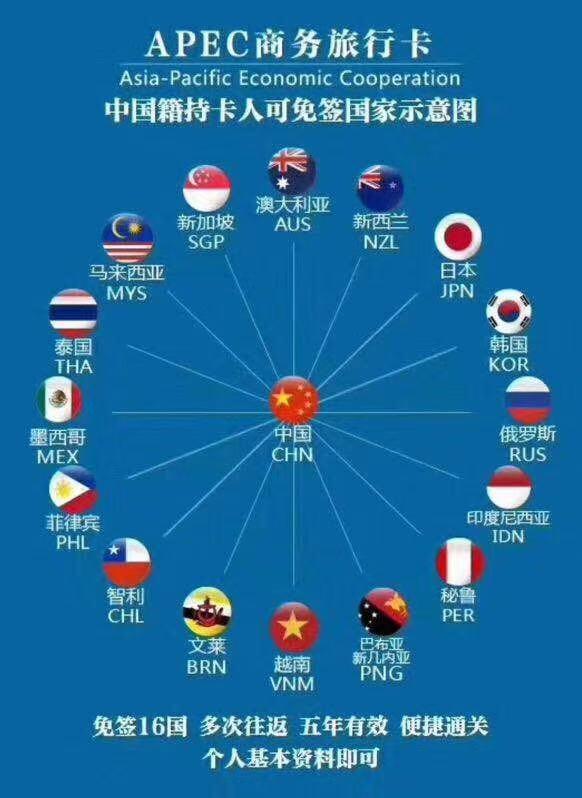 APEC商旅卡-16国免签